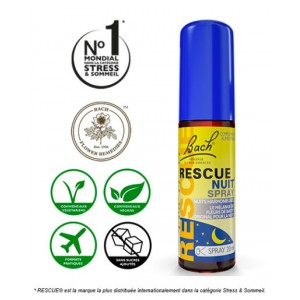 SPRAY RESCUE NUIT®
